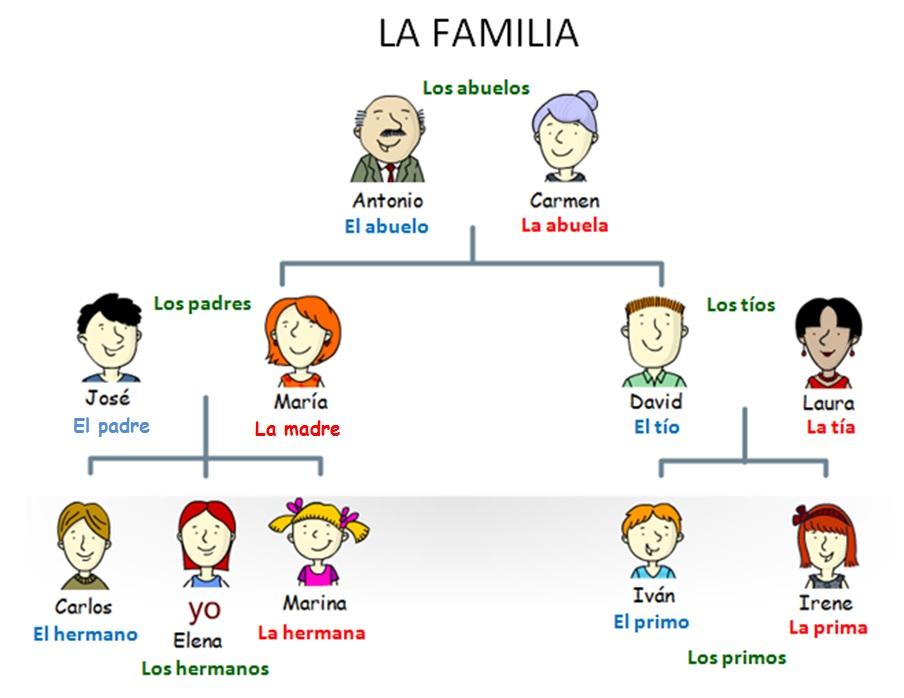 Related posts to dias de la semana en espanol worksheets